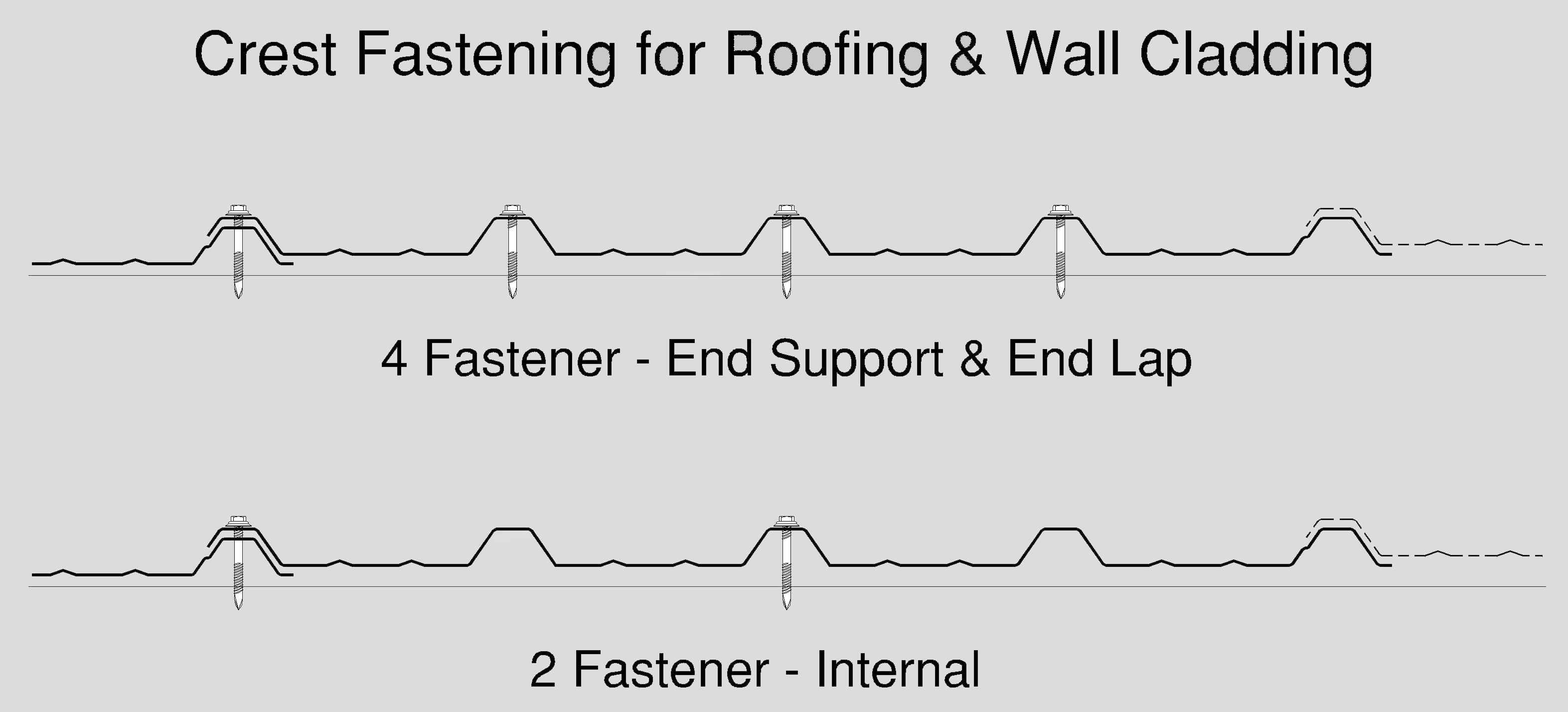 longrun-1-a-roof